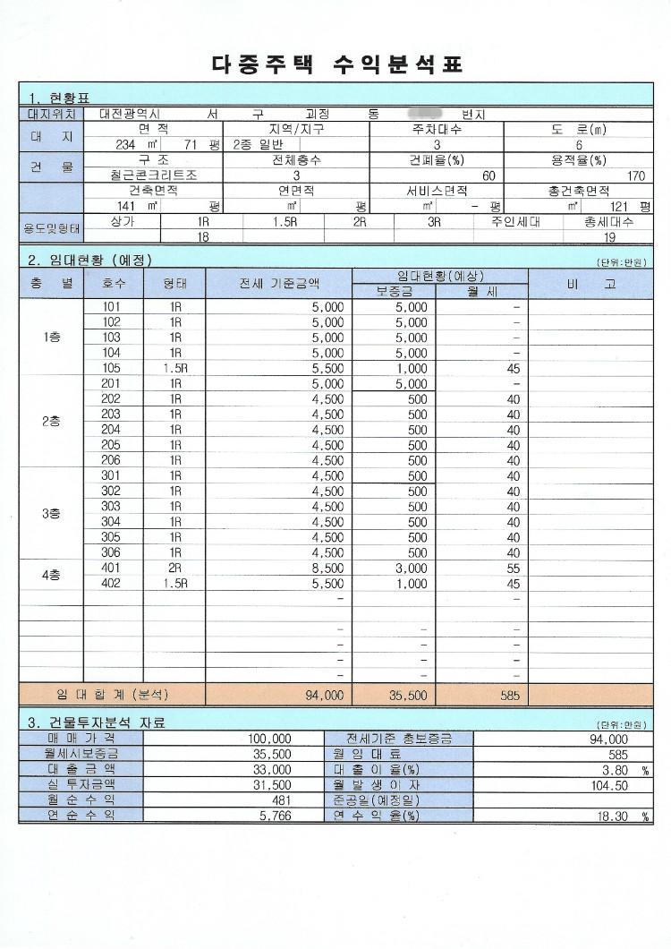 다중주택 괴정동74-9.jpg