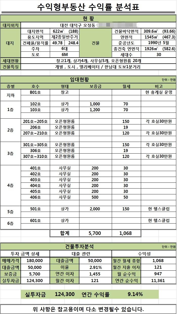 한남빌리지 오정동 172-18,19.jpg
