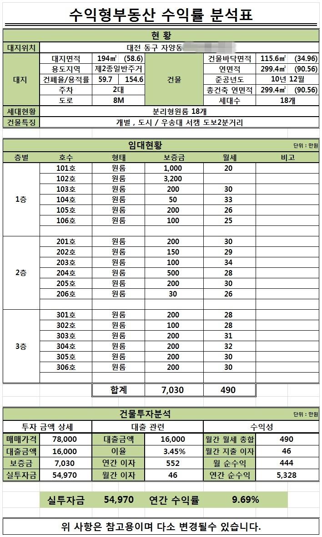 예그리나 자양동 53-7.jpg