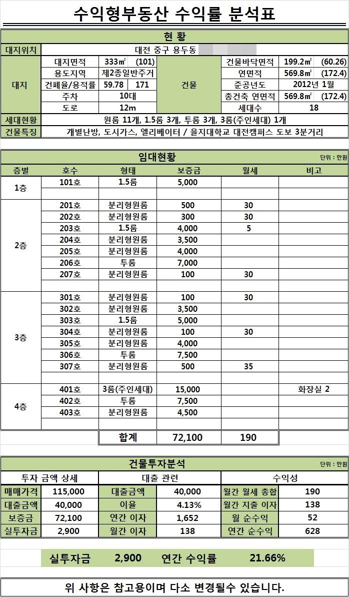 서흥주택 용두동 126-9.jpg