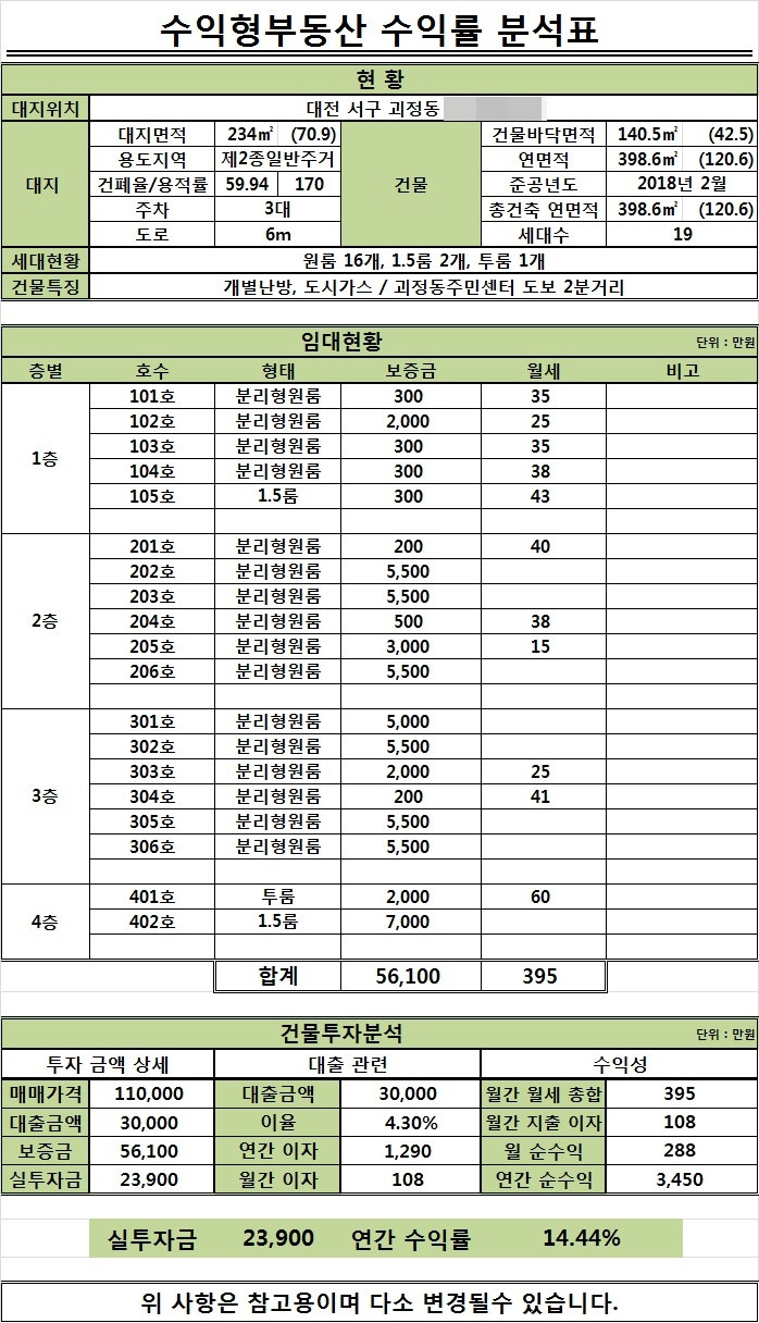 엔칸토 괴정동 74-9.jpg