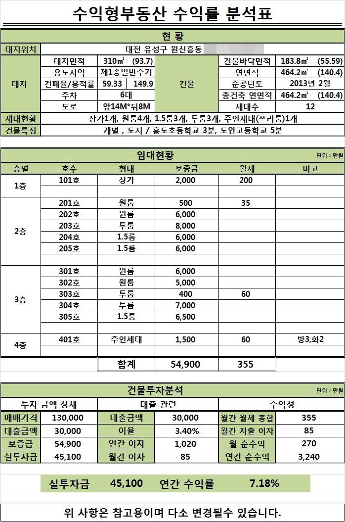 상가주택 원신흥동 570-2.jpg