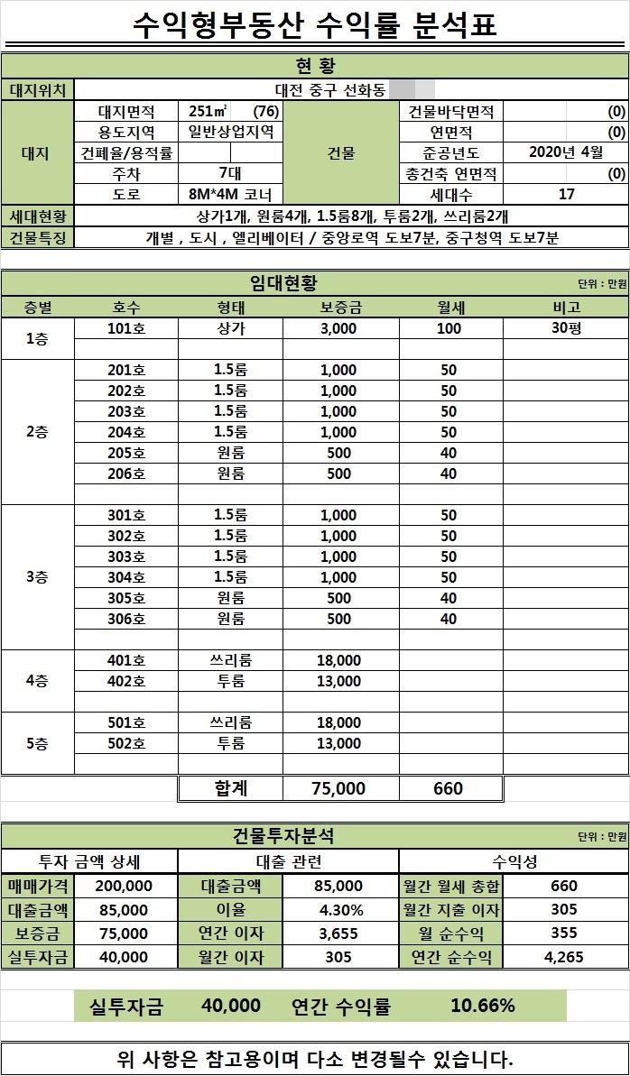 선화동 229-4.jpg