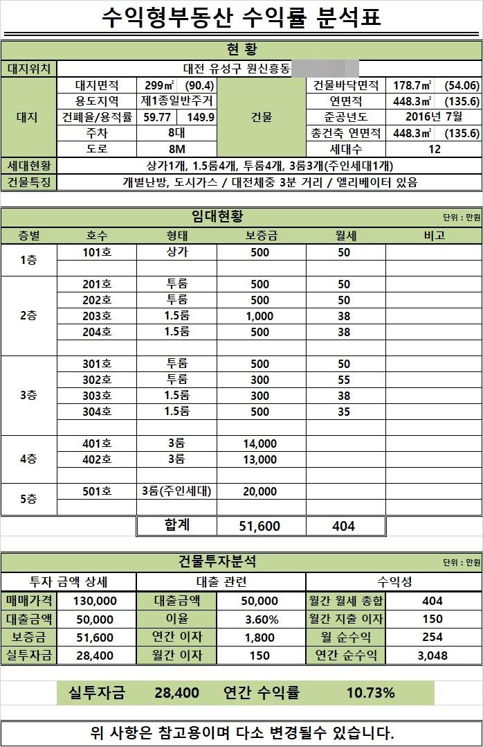 새론 원신흥동 549-10.jpg