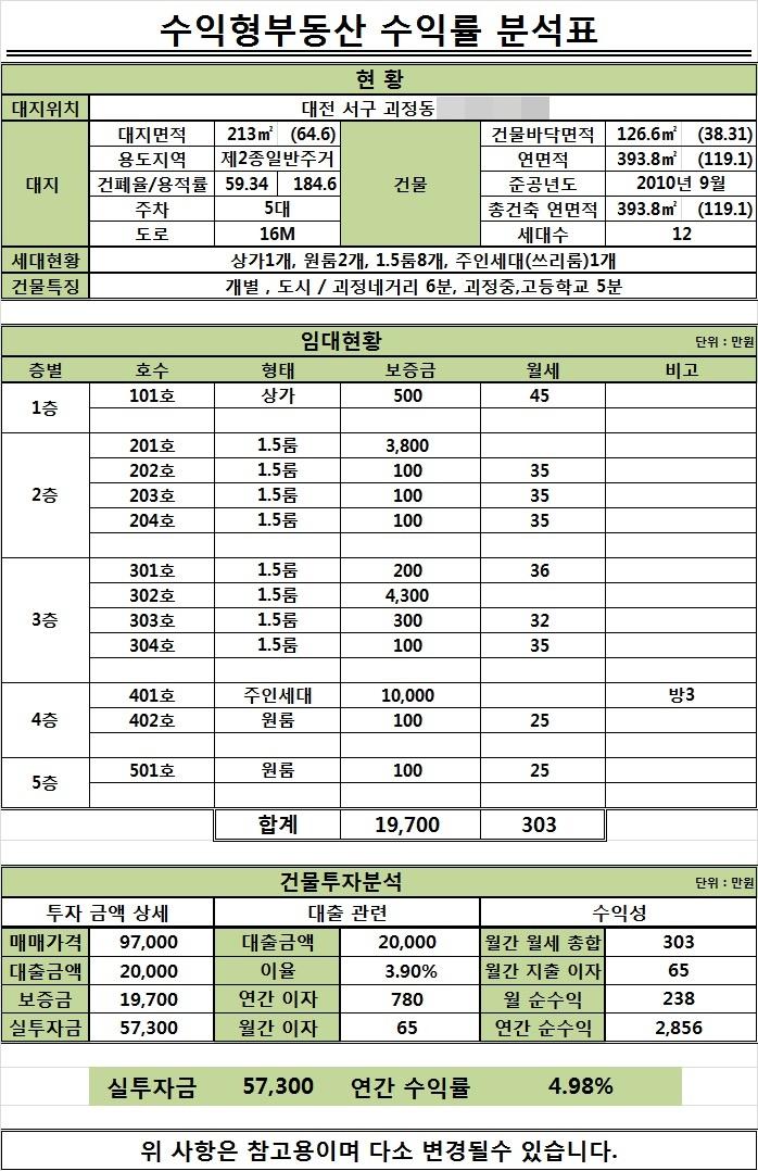 서영빌 괴정동 73-26.jpg