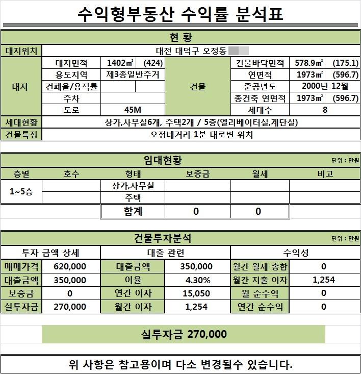 상가건물 오정동 65-5.jpg